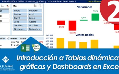 Introducción a Tablas dinámicas, gráficos y Dashboards en Excel Parte 2 | Excel Aprende