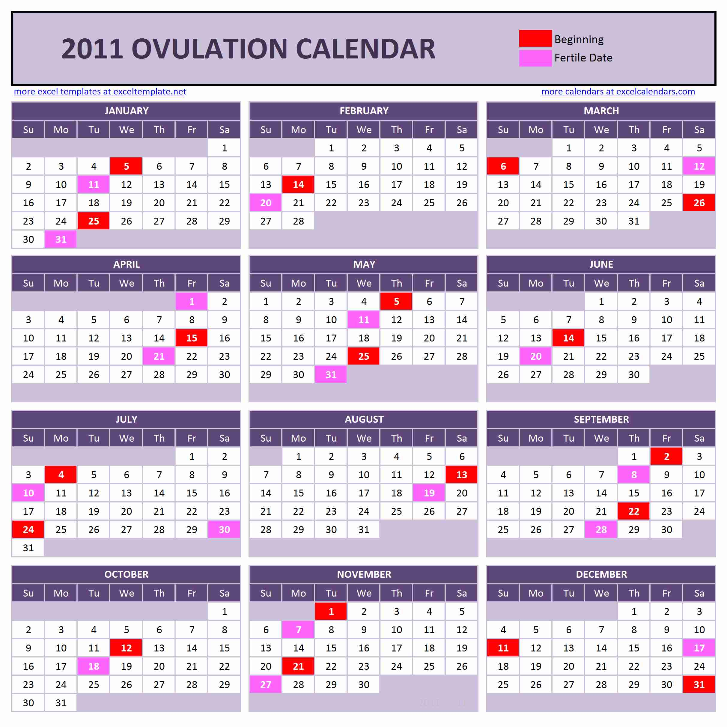 Yearly Ovulation Calendar