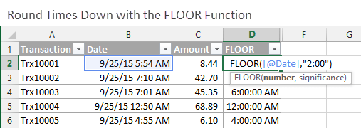 Solution 2 The Floor Function. 3 Ways To Group Times In Excel Campus