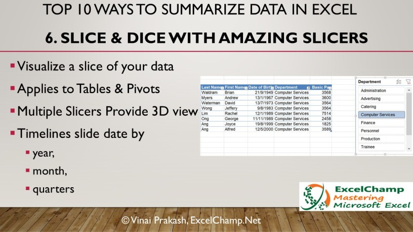 Use Slicers to Dice the Data Anyway in Excel