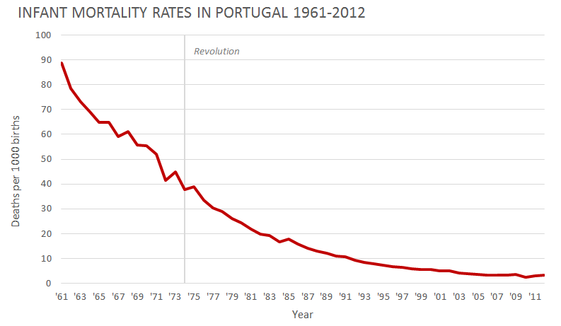 intant-mortality-ratio-2