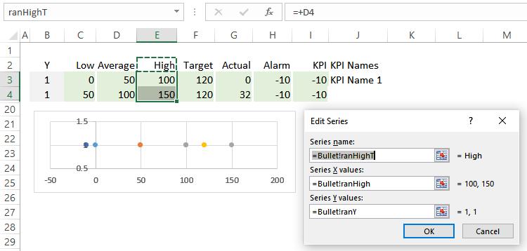 Bullet chart in Excel