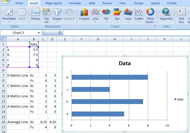 Step by step horizontal bar chart with vertical lines tutorial 1 create horizontal bar chart for 2007 highlight the data range then select the insert ribbon and then bar menu from the charts group and select 2d ccuart Gallery