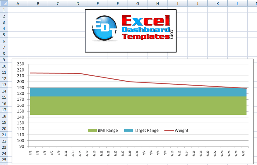 Free Dashboard Template Download - BMI Weight Tracker - Excel ...