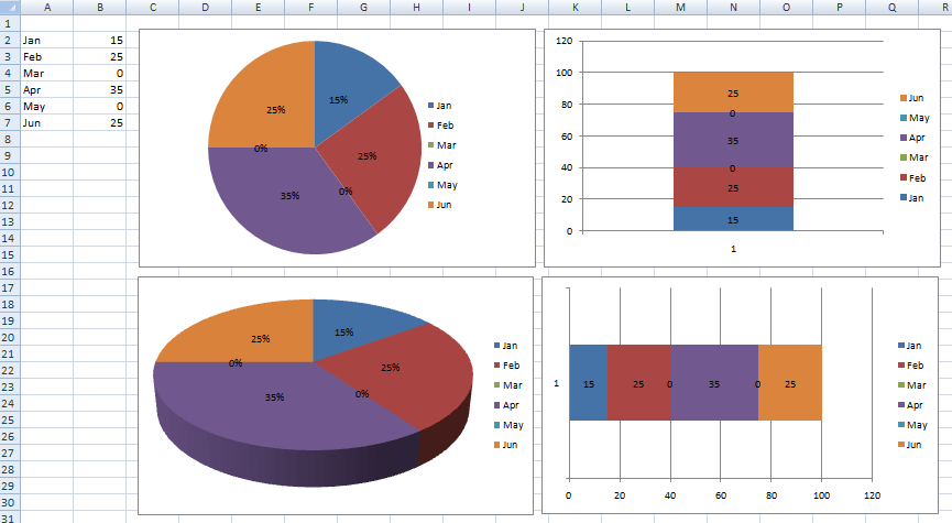 How To Hide A Zero Pie Chart Slice Or Stacked Column Chart Section