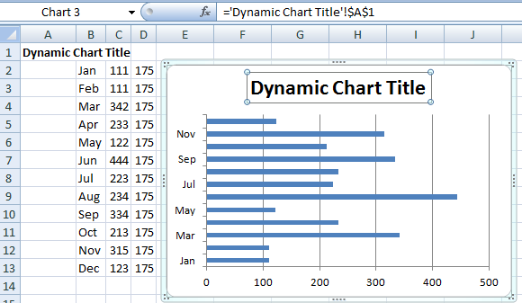 How to make an excel chart title change dynamically excel you can see in this chart that the chart title is linked to cell a1 here are the steps to make your chart title dynamic image ccuart Choice Image
