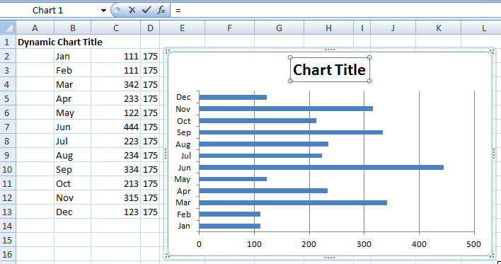 How to make an excel chart title change dynamically excel 4 click on the excel worksheet cell to dynamically link the chart title to that worksheet cell ccuart Image collections