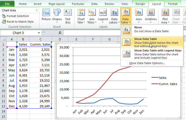 How to add a line to an excel chart data table and not to the excel do this by selecting the chart and then select the layout ribbon and choose the show data table from the data table button in the labels group image ccuart Choice Image