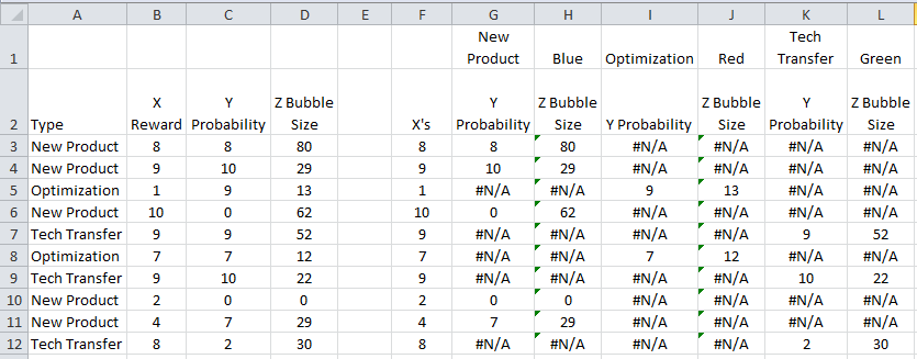 how to change colour in excel chart