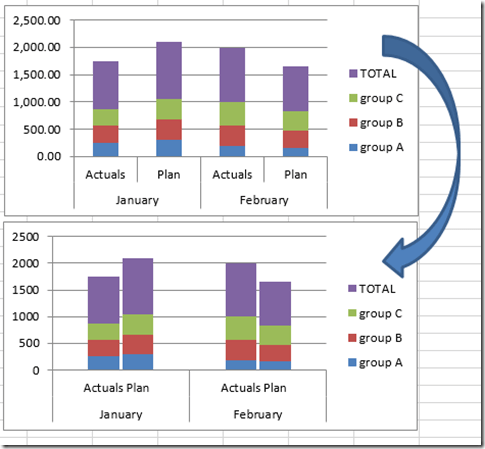 How to close the gaps between chart series in an excel stacked image ccuart Image collections