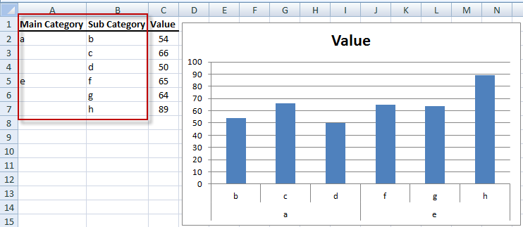 Fixing your excel chart when the multi level category label option your chart and then copypaste the original dates or numbers back into your data series as you can see here i am creating a chart with text in the ccuart Image collections