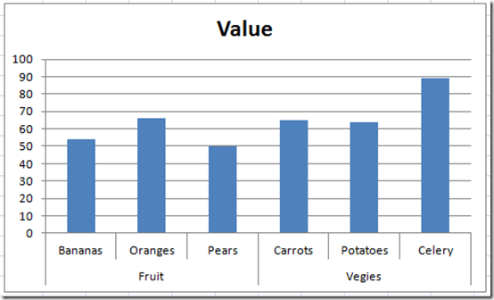 Fixing your excel chart when the multi level category label option like this image ccuart Choice Image
