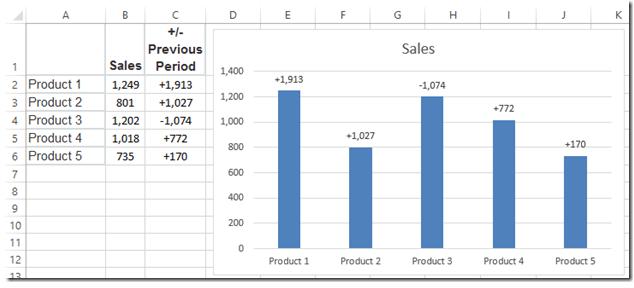 How to use data labels from a range in an excel chart excel excel ccuart Gallery