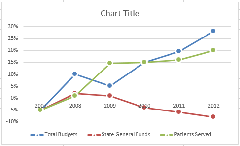 Marker archives excel dashboard templates how to mimic a newspaper chart line style in excel ccuart Gallery