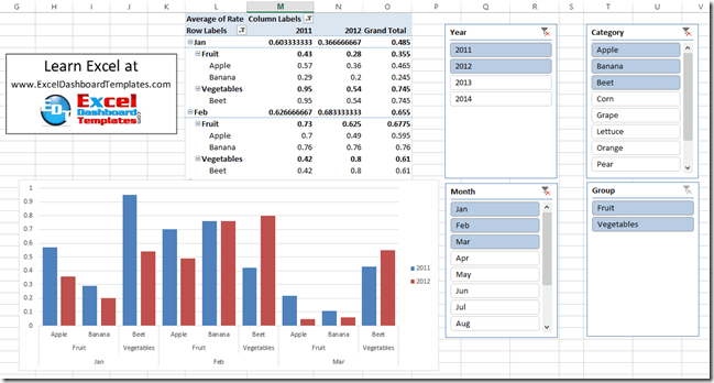how to create a dynamic excel pivot table dashboard chart excel