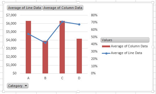 How to create a combo line and column pivot chart excel dashboard some excel ccuart Gallery