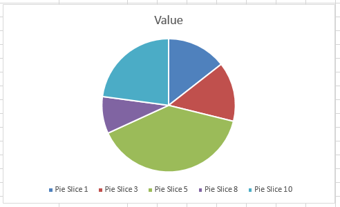 How to easily hide zero and blank values from an excel pie chart to this final excel pie chart with hidden zeros and blanks ccuart Image collections