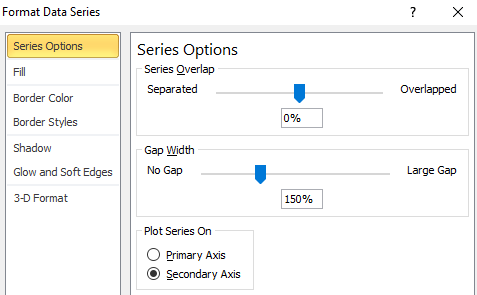 how to add 2nd axis in excel