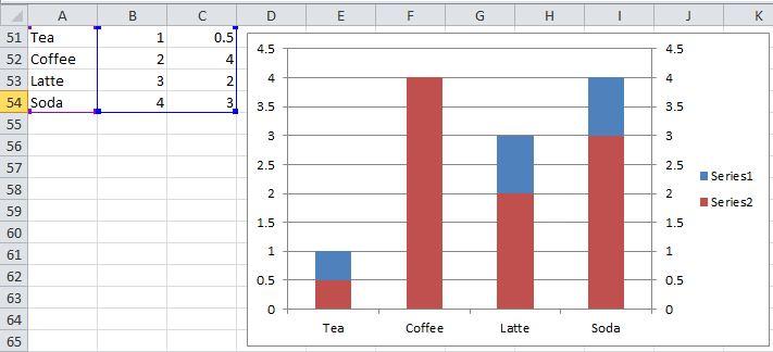 Why is excel overlapping columns when i move them to the secondary axis excel overlapping columns chart secondary axis ccuart Gallery