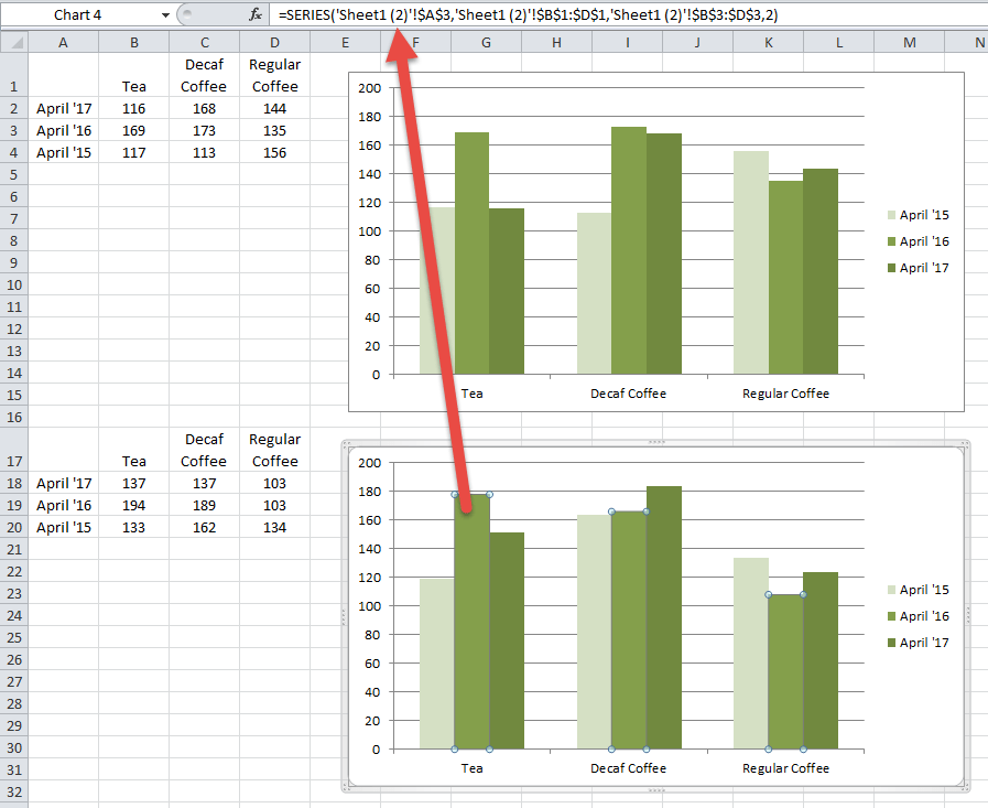 Copy an Excel Chart on Same Worksheet Keeps Same Data Reference Final Charts using Copy not CUT