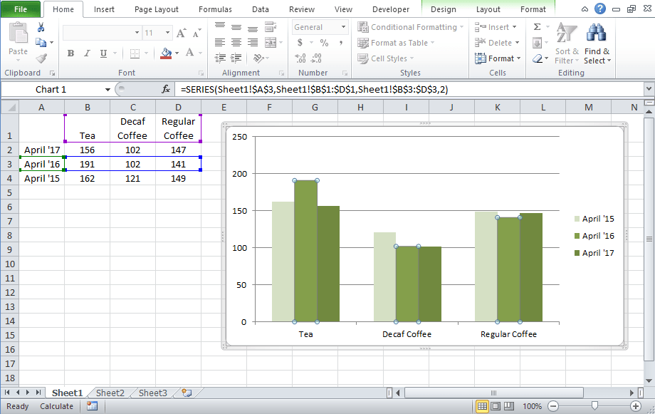 Copy an Excel Chart on Same Worksheet Keeps Same Data Reference Original Chart