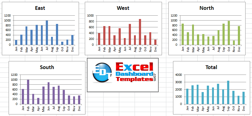 Excel Dashboard Bottom Row Top Alignment Re-positioned