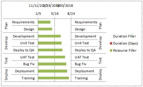 Add resource names to excel gantt chart tasks 8 2nd axis categories add resource names to excel gantt chart tasks 8 2nd axis categories in reverse order ccuart Gallery
