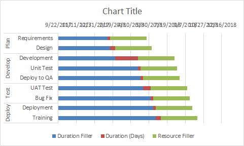Excel 2016 gantt chart add resource names step 2 excel dashboard excel 2016 gantt chart add resource names step 2 ccuart Image collections