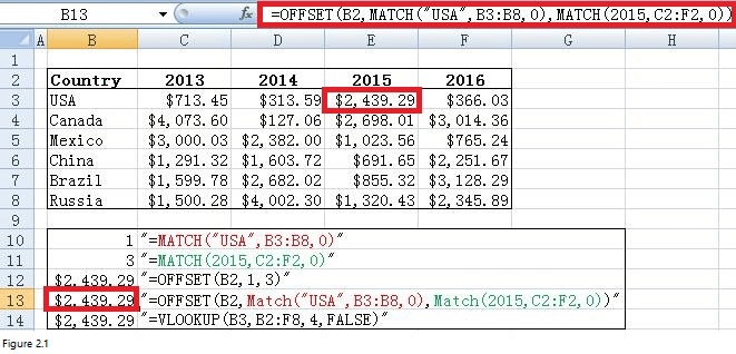 Use Of Offset Function In Excel Offset