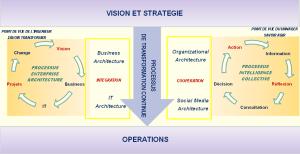 EA cartographie2