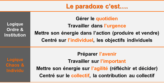 1-le-paradoxe