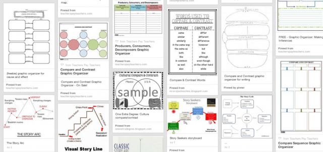 Graphic organizers for essay writing, as seen on my Pinterest board