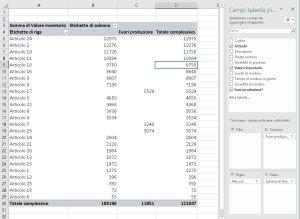 Configura pivot ordina totali