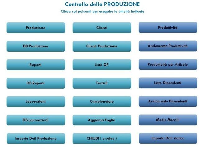 Pannello di comando controllo produzione