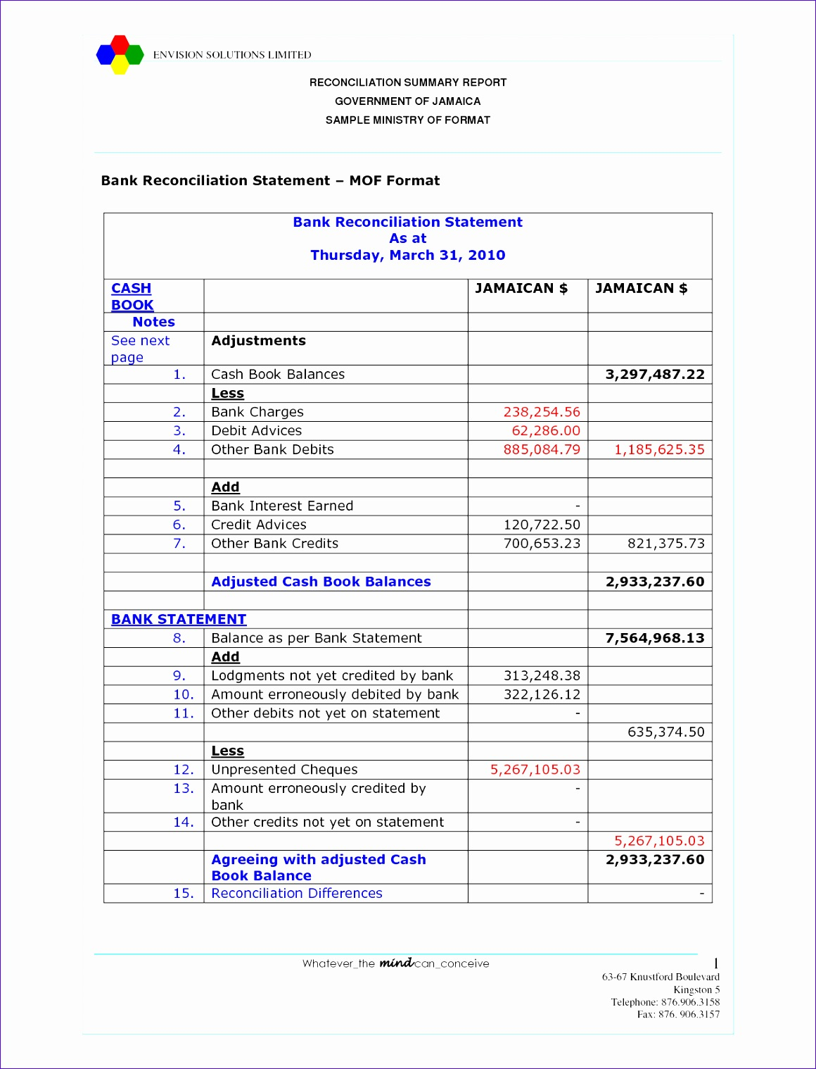 5 Account Reconciliation Template Excel