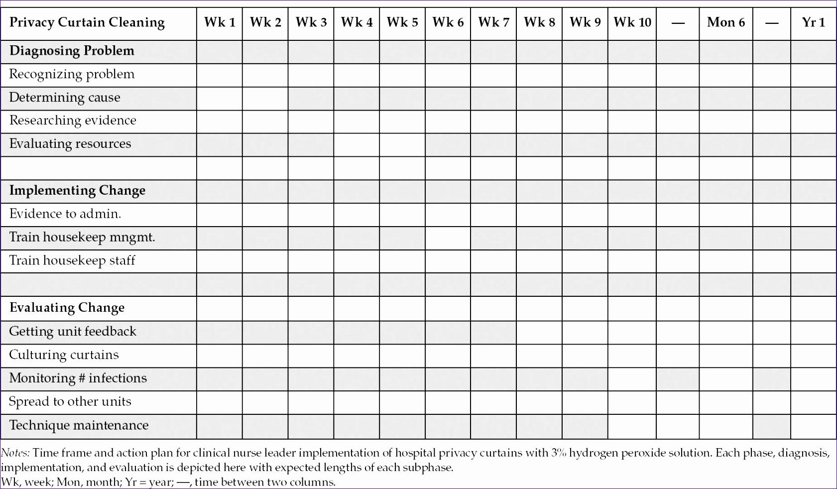 Capacity Planning Template In Excel Spreadsheet Veqkl