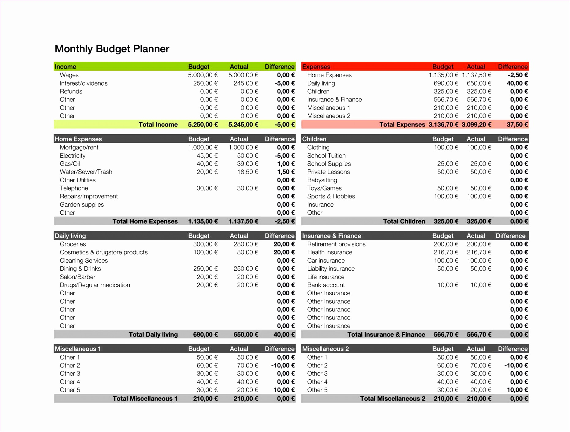 9 Excel Financial Templates