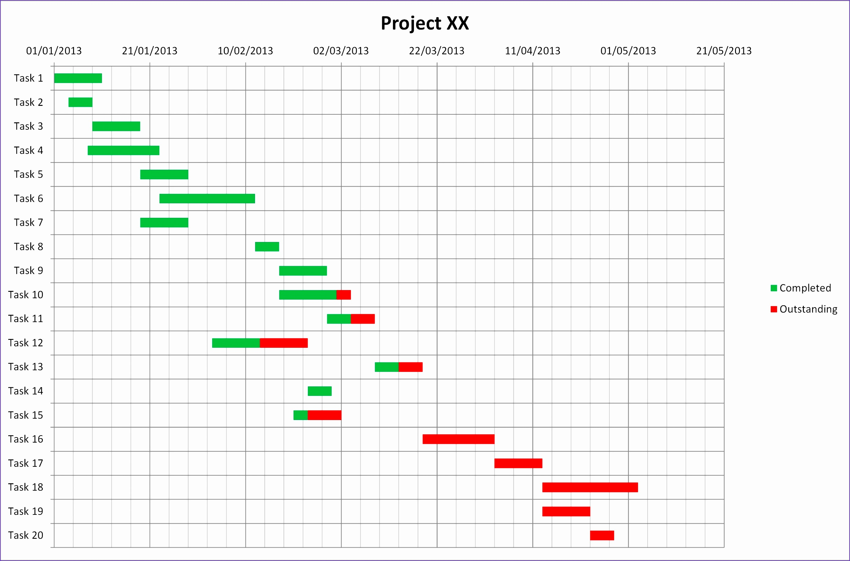 9 Free Gantt Chart Template For Excel