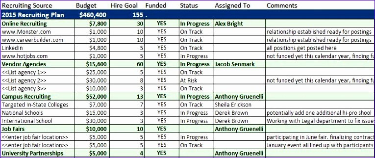 7 Free Manpower Planning Template Excel ExcelTemplates ExcelTemplates