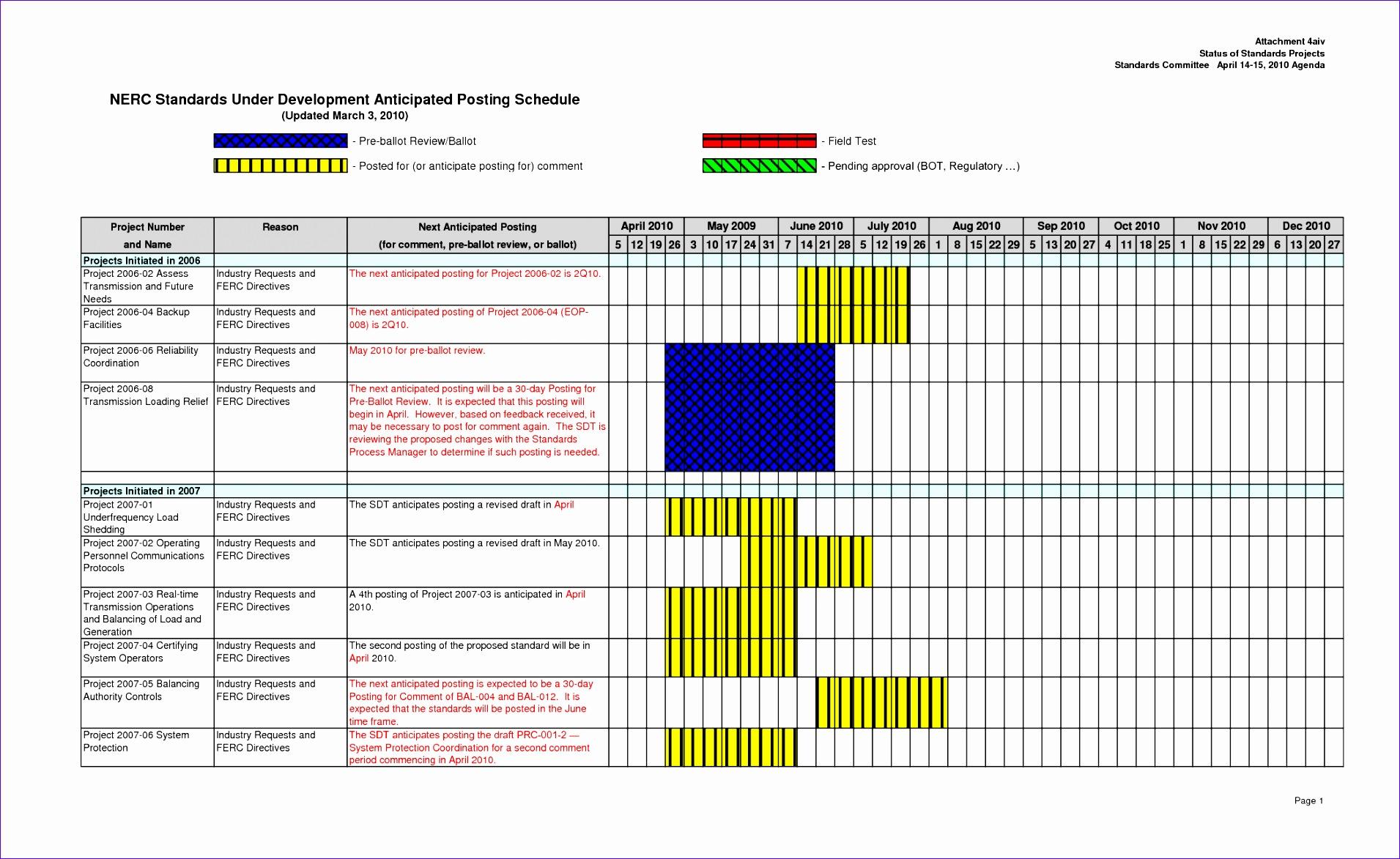 7 Gantt Chart In Excel Template