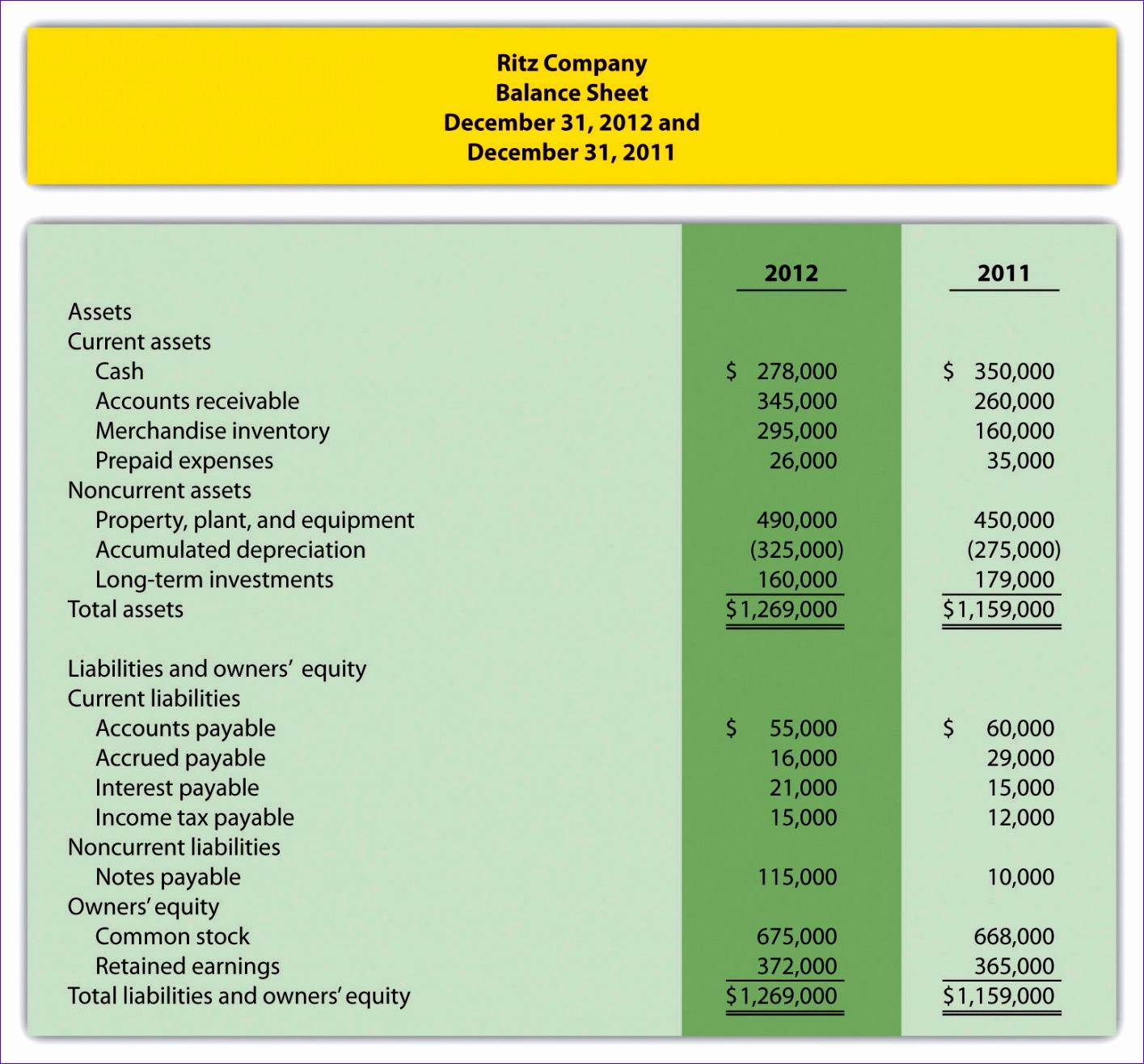 8 Indirect Cash Flow Statement Excel Template