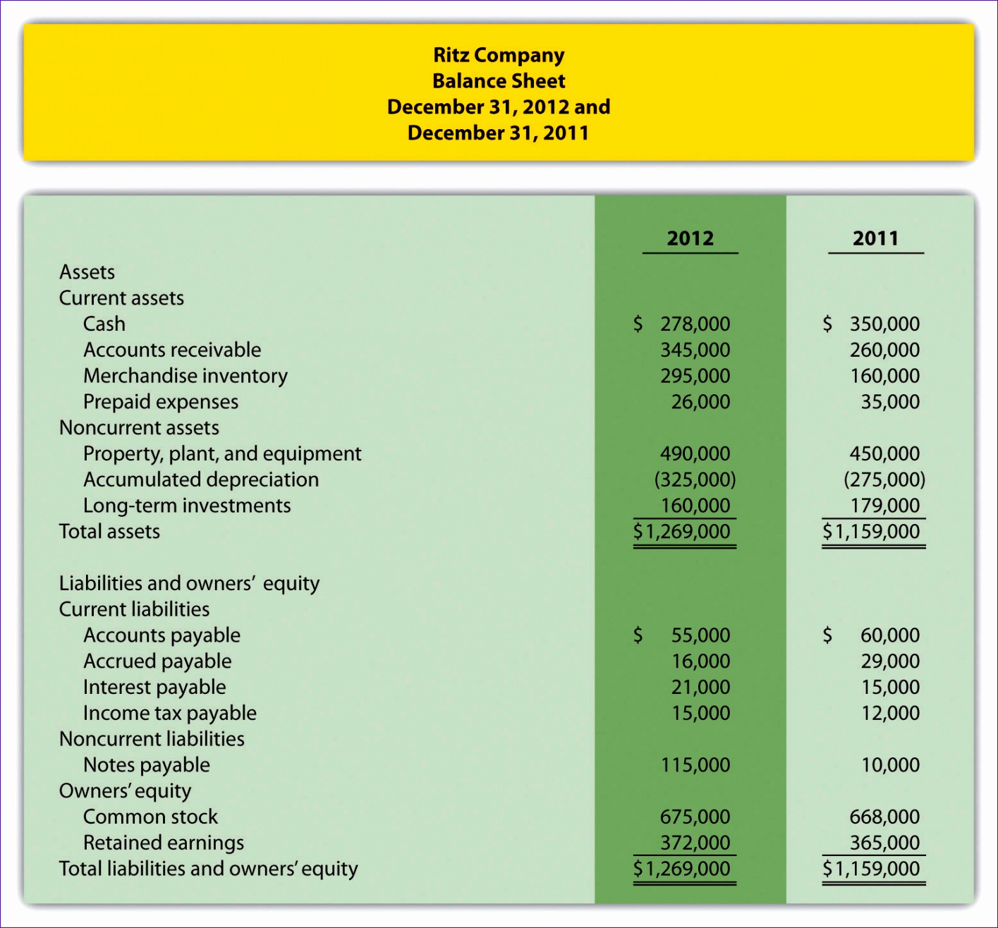 9 Indirect Cash Flow Statement Template Excel