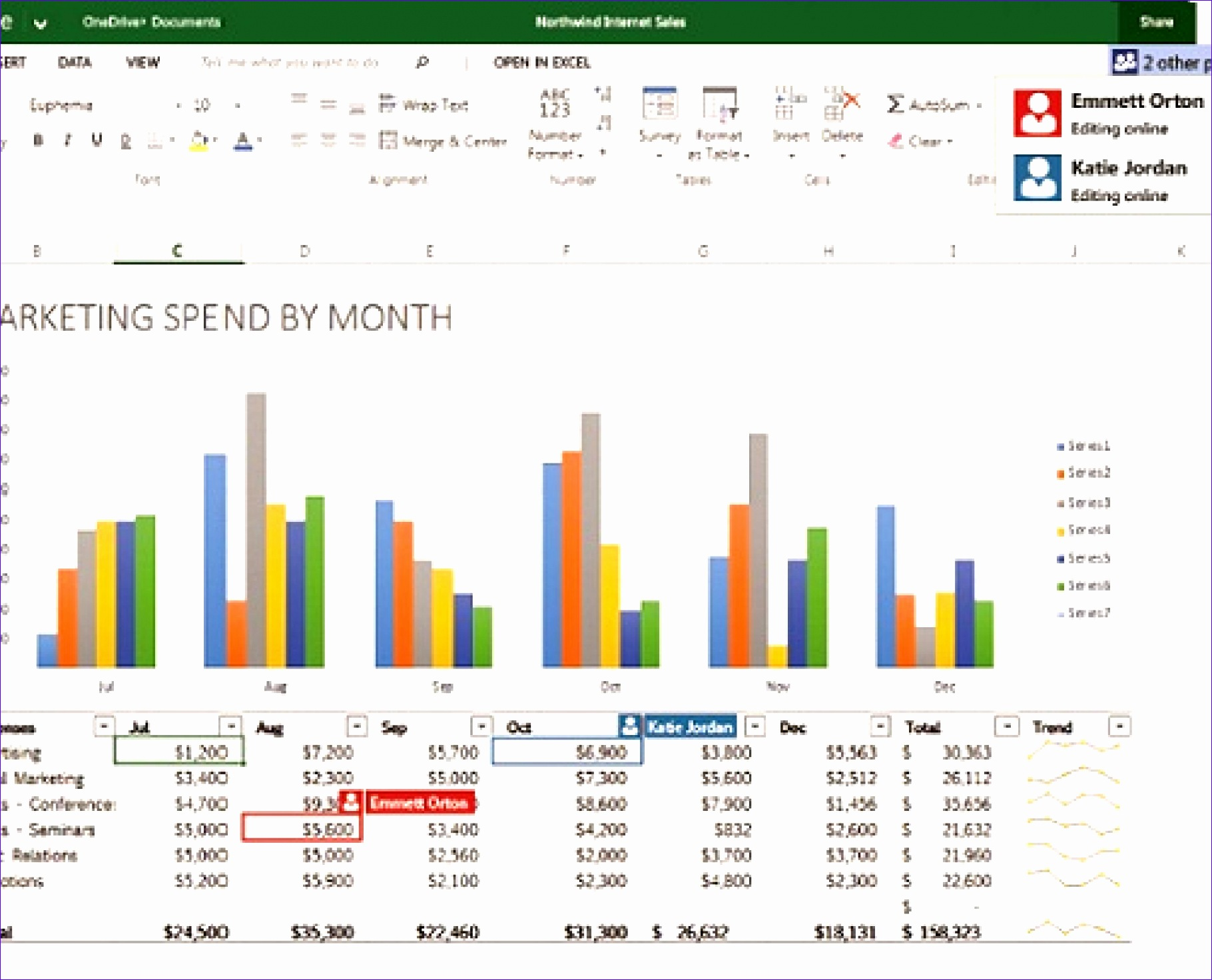 6 Monthly Cash Flow Template Excel