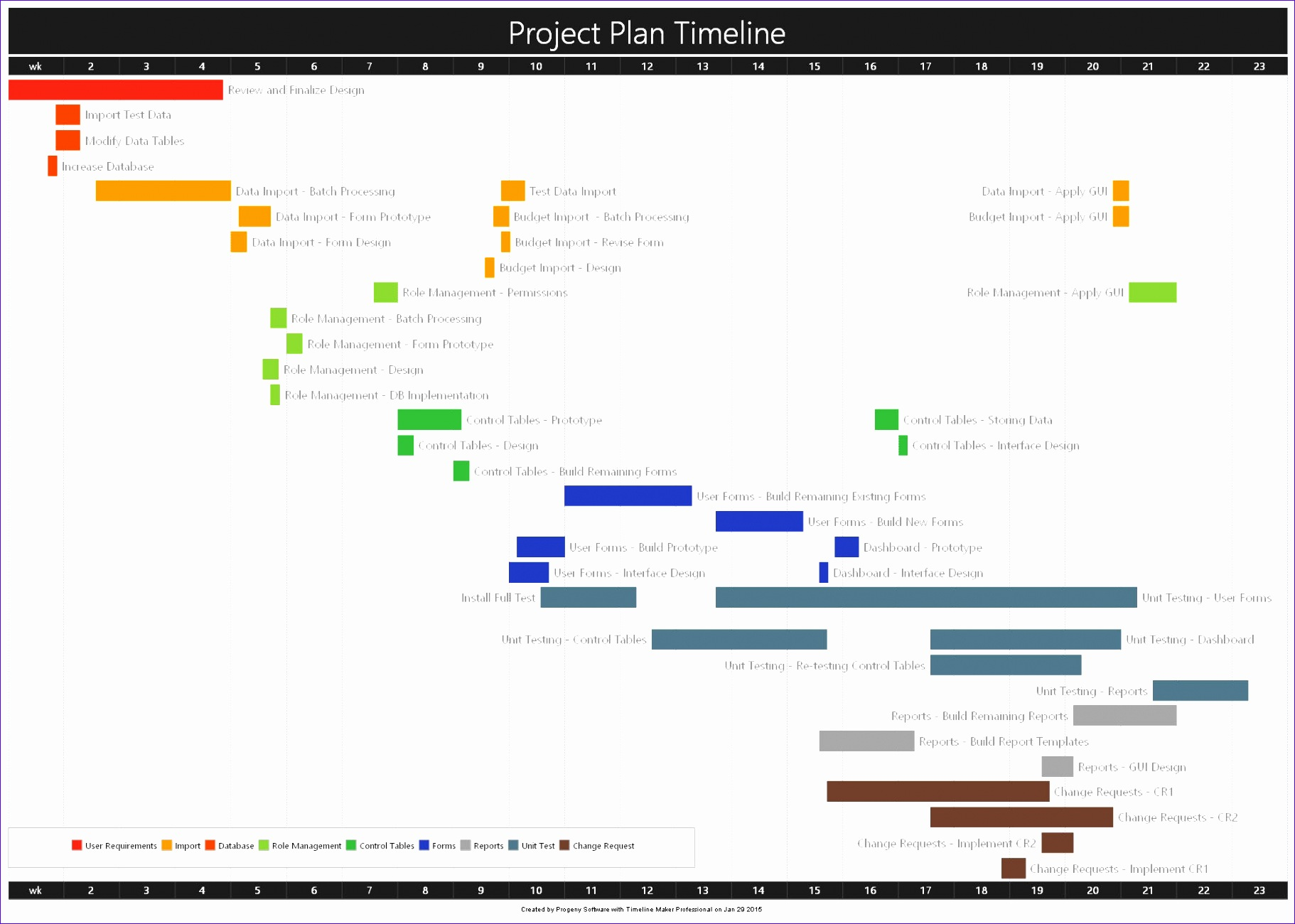 12 Ms Excel Timeline Template