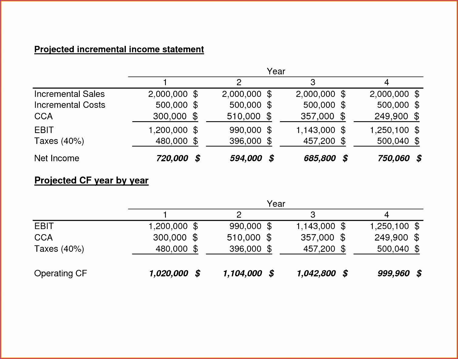 7 Pro Forma Income Statement Template Excel