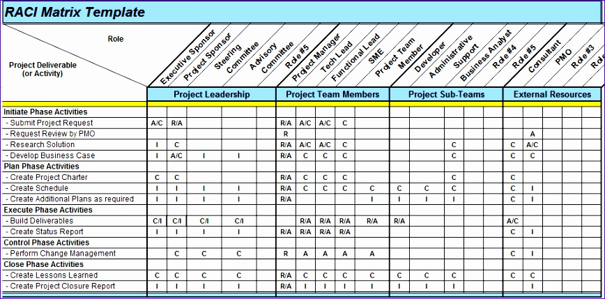 Project task list example for Project deliverables template excel