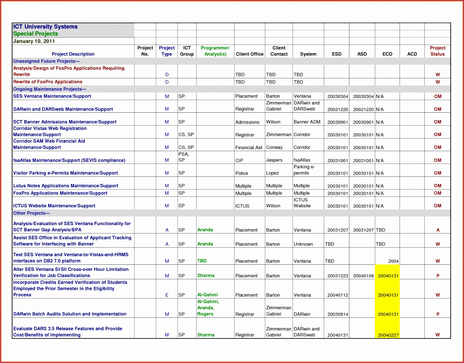 project plan sample excel