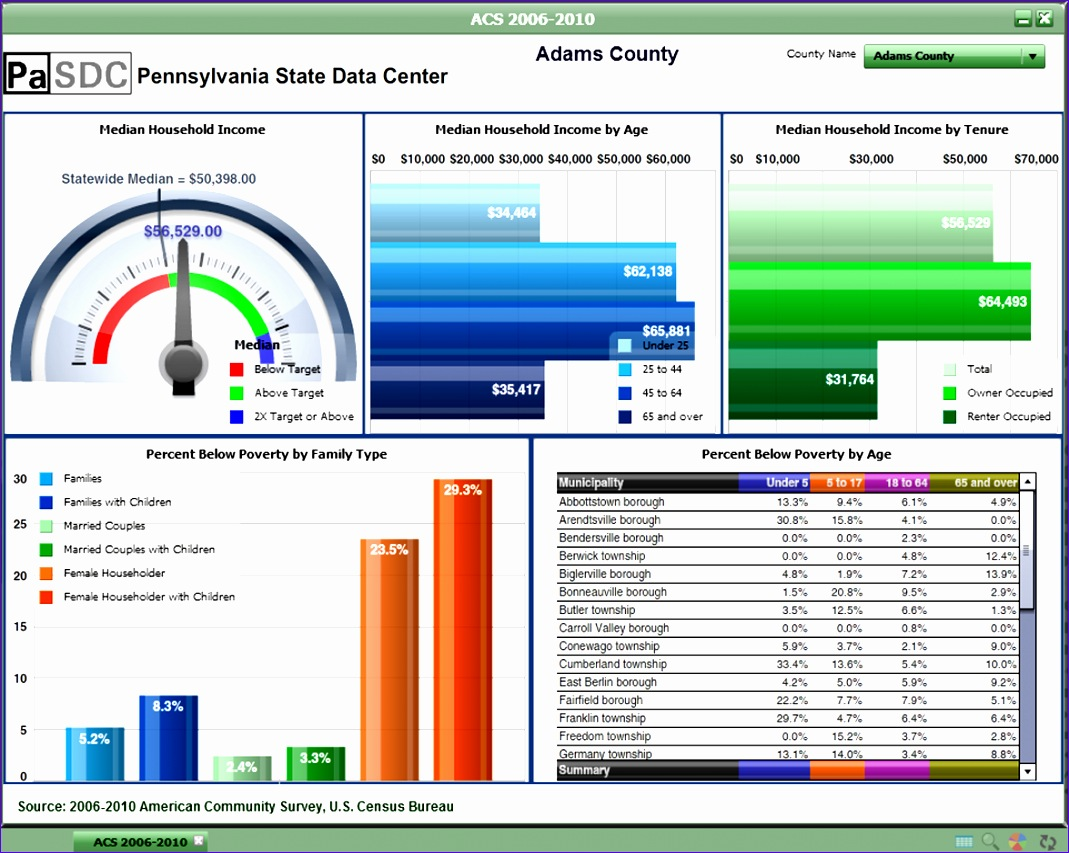 6 Simple Excel Dashboard Templates