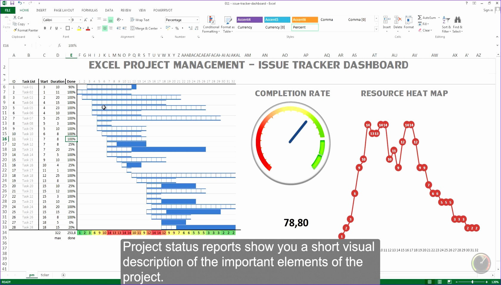 10 Simple Excel Project Management Template