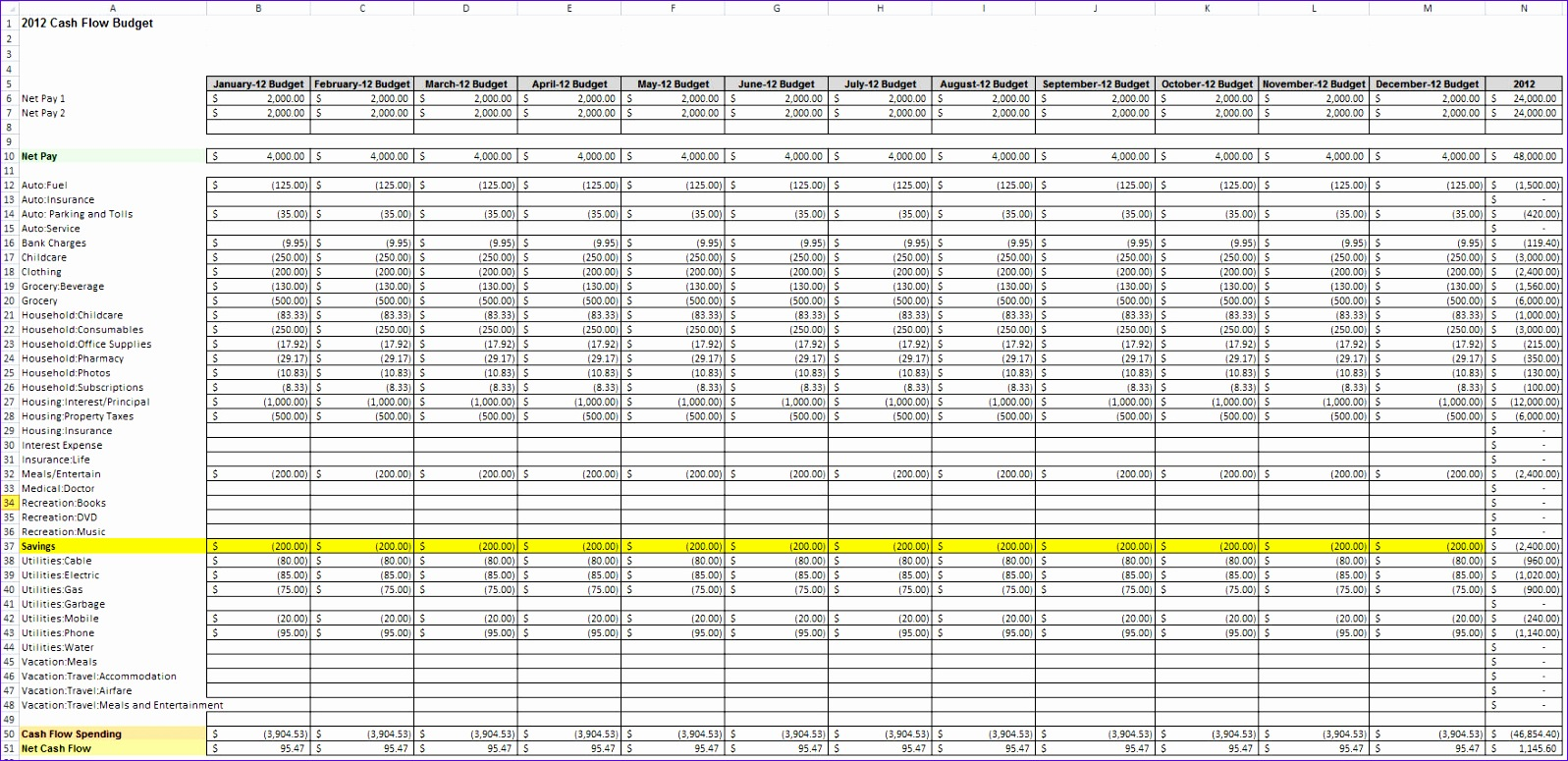 5 Cash Flow Forecast Template Excel